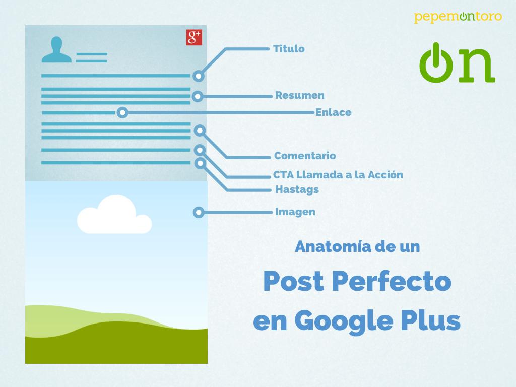 Google Plus | Anatomía de un Post Perfecto